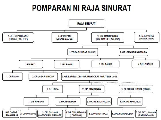 nurat1.png